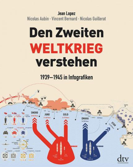Den Zweiten Weltkrieg verstehen. 1939 - 1945 in Infografiken.