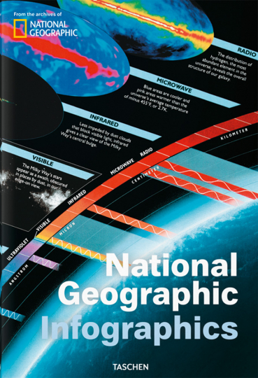 National Geographic Infographics.