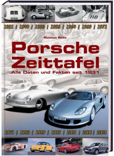 Porsche Zeittafel.