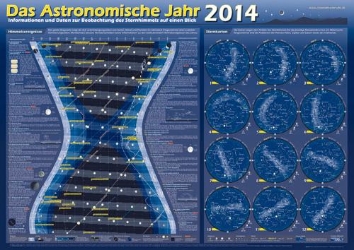 Poster - Das Astronomische Jahr 2014 gerollt. Alles für die Beobachtung des Sternhimmels auf einen Blick