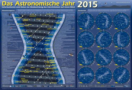 Poster - Das Astronomische Jahr 2015 gerollt