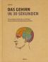 Das Gehirn in 30 Sekunden. Die wichtigsten Erkenntnisse und Thesen aus der Geschichte der Neurowissenschaften. Bild 1