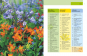 Gartenjahr für Einsteiger. Schritt für Schritt zum grünen Paradies. Bild 2